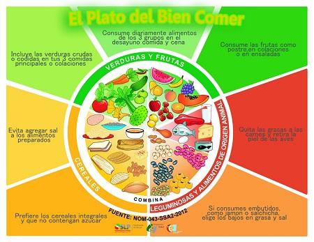 Evitar consumo de comida chatarra durante las vacaciones: Secretaría de Salud